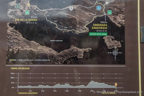 Map and elevation profile of the Senda Costera hike.